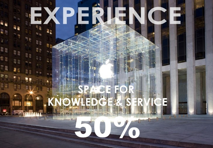 Text     SPACE FOR KNOWLEDGE & SERVICE      50%
