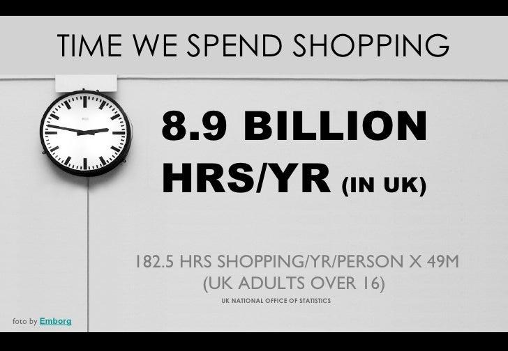 TIME WE SPEND SHOPPING                     8.9 BILLION                    HRS/YR (IN UK)                   182.5 HRS SHOPP...