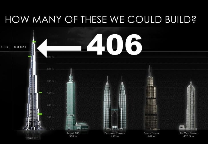 HOW MANY OF THESE WE COULD BUILD?                 406