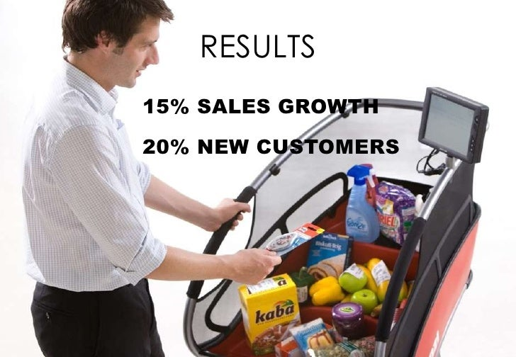 """TOP RETAIL INNOVATIONS            Source: TNS Market research shopper insights """"08"""
