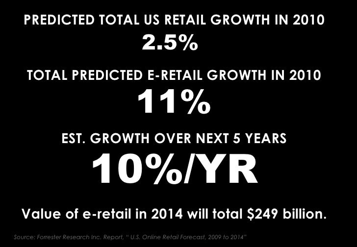 PREDICTED TOTAL US RETAIL GROWTH IN 2010                                               2.5%     TOTAL PREDICTED E-RETAIL G...