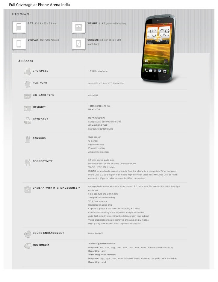 Full Coverage at Phone Arena India HTC One S          SIZE: 130.9 x 65 x 7.8 mm         WEIGHT: 119.5 grams with battery  ...