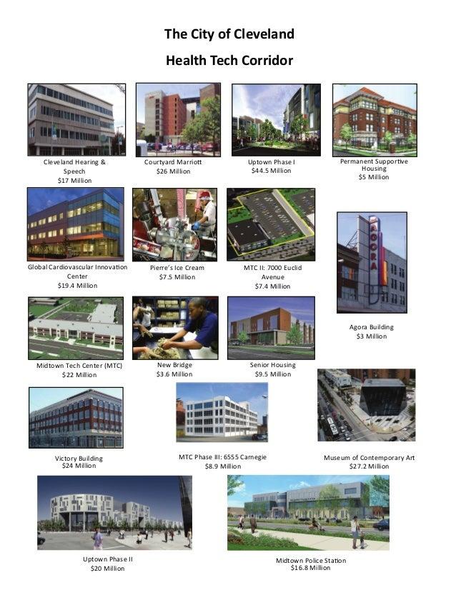 TheCityofCleveland HealthTechCorridor ClevelandHearing& Speech $17Million CourtyardMarrio  $26Million Glo...