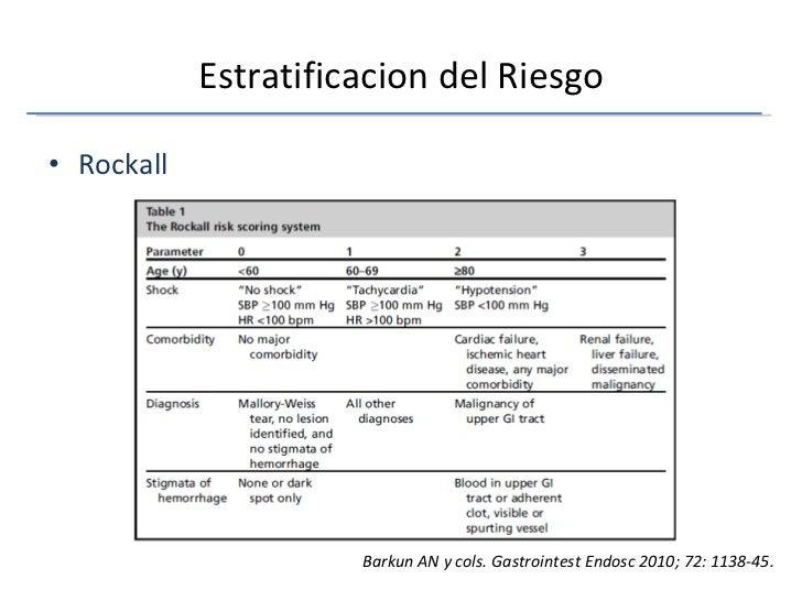 Estratificacion del Riesgo <ul><li>Rockall </li></ul>Barkun AN y cols. Gastrointest Endosc 2010; 72: 1138-45.