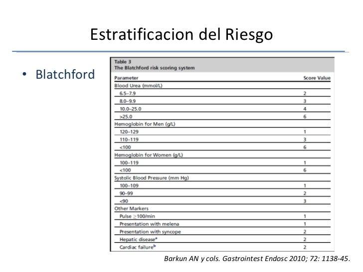 Estratificacion del Riesgo <ul><li>Blatchford </li></ul>Barkun AN y cols. Gastrointest Endosc 2010; 72: 1138-45.