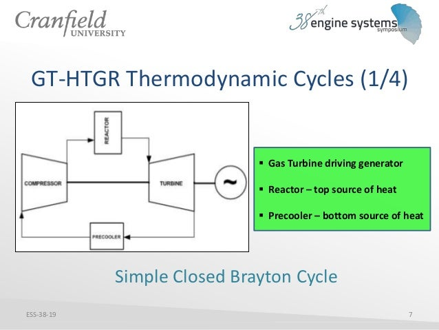 thesis on gas power plant 27th intgt conference, london 1982 [17]: j spelling hybrid solar gas- turbine power plants - a thermoeconomic analysis phd thesis, royal inst of  techn.