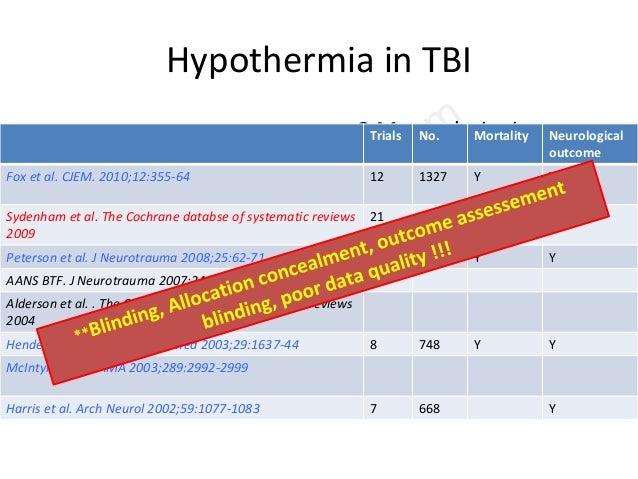 Hypothermia in TBI 8 Metanalysis since 2002 Trials No. Mortality Neurological outcome Fox et al. CJEM. 2010;12:355-64 12 1...