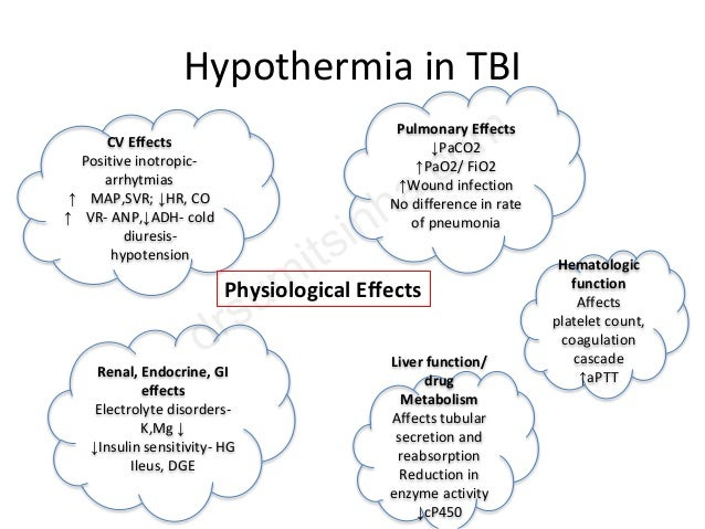 Hypothermia in TBI CV Effects Positive inotropic- arrhytmias ↑ MAP,SVR; ↓HR, CO ↑ VR- ANP,↓ADH- cold diuresis- hypotension...