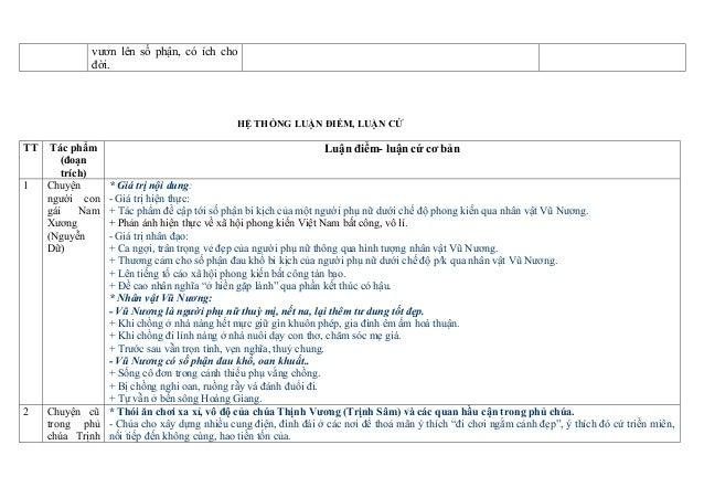 Hệ thống kiến thức ngữ văn 9truonghocso.com