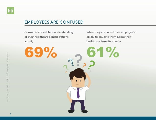 3 2016HEALTHCAREBENEFITSCONSUMERREPORT EMPLOYEES ARE CONFUSED Consumers rated their understanding of their healthcare bene...