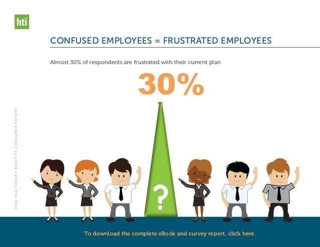 4 2016HEALTHCAREBENEFITSCONSUMERREPORT CONFUSED EMPLOYEES = FRUSTRATED EMPLOYEES Almost 30% of respondents are frustrated ...