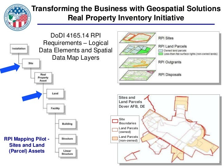 Transforming the Business with Geospatial Solutions                    Real Property Inventory Initiative                 ...