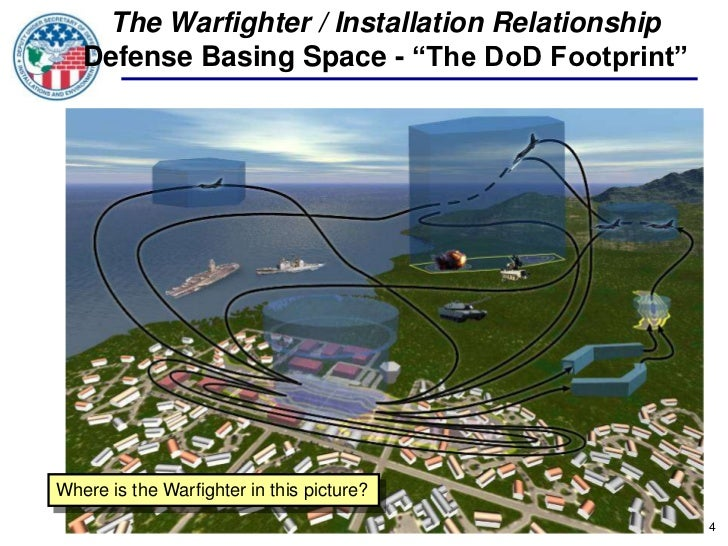 """The Warfighter / Installation Relationship   Defense Basing Space - """"The DoD Footprint""""Where is the Warfighter in this pic..."""
