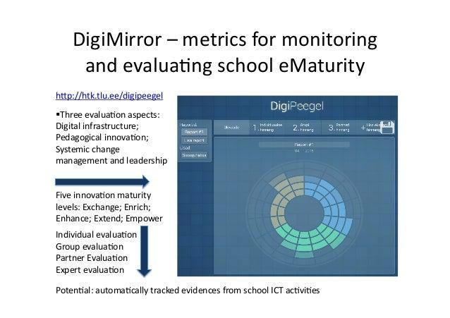DigiMirror  –  metrics  for  monitoring   and  evalua/ng  school  eMaturity   h@p://htk.tlu.ee/digipeege...