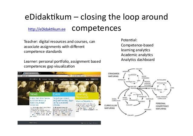 eDidak/kum  –  closing  the  loop  around   competences   Teacher:  digital  resources  and  courses...