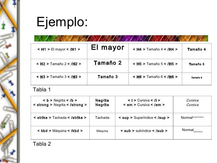 Ejemplo: Tabla 1 Tabla 2 < H1 >  El mayor  < /H1 > El mayor < H4 >  Tamaño 4  < /H4 > Tamaño 4 < H2 >  Tamaño 2  < /H2 > T...