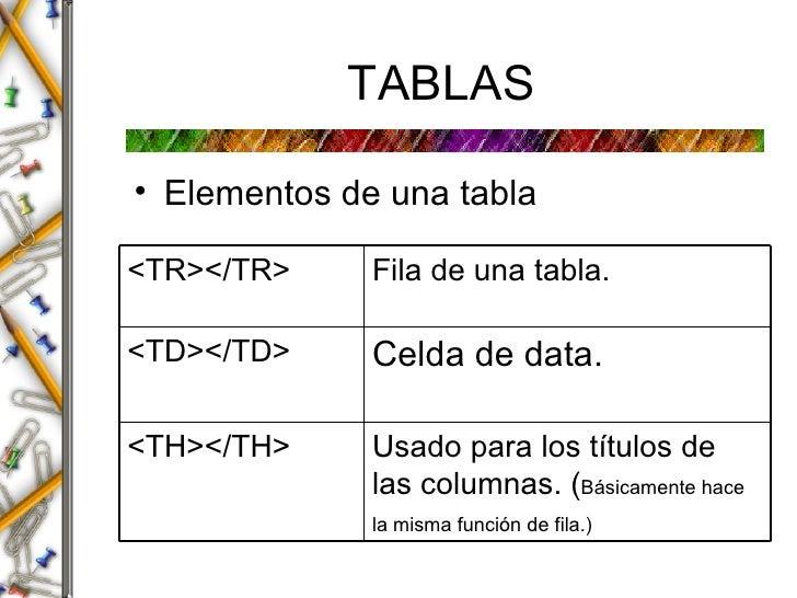 TABLAS <ul><li>Elementos de una tabla </li></ul><TR></TR> Fila de una tabla. <TD></TD> Celda de data. <TH></TH> Usado para...