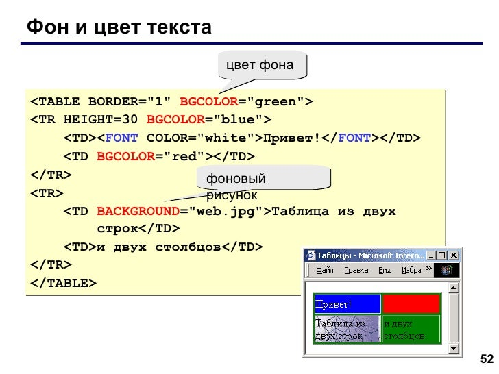 Цвет текста белый html