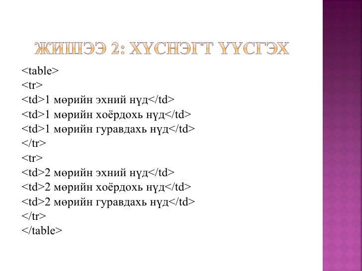 """   <a href=""""http://www.w3schools.com"""">Visit W3Schools.com!    </a>   <tt>Teletype text</tt>    <i>Italic text</i>    <b>..."""