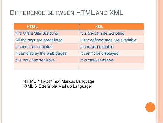 the difference between html and xml Xml compare takes two well-formed xml files, analyses their structure and then compares these two files to identify the differences between them, outputting the.