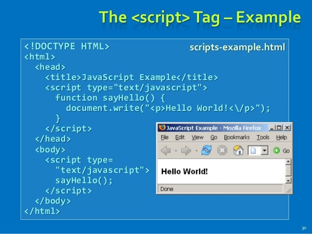 JavaScript Hello World: How to Write Your First Program in JavaScript