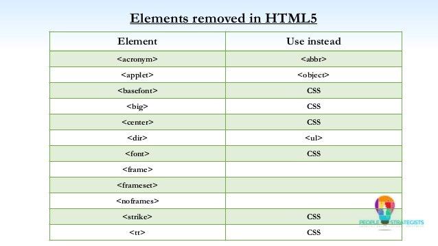 Html html5 for Html5 center div