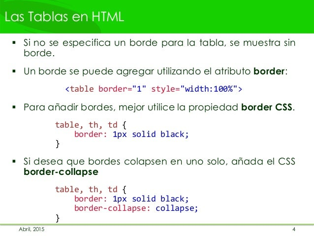 Html tema 3 for Table th td border 1px solid black
