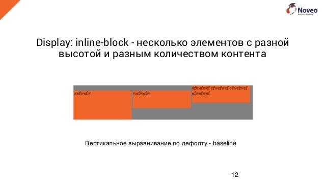 блок с position fixed и overflow:hidden