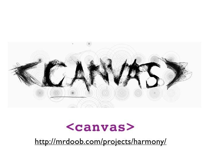 "Writing to Canvas function draw_b() {   var b_canvas = document.getElementById(""b"");   var b_context = b_canvas.getContext..."