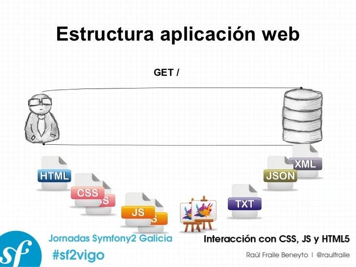 Symfony2: Interacción con CSS, JS y HTML5 Slide 3