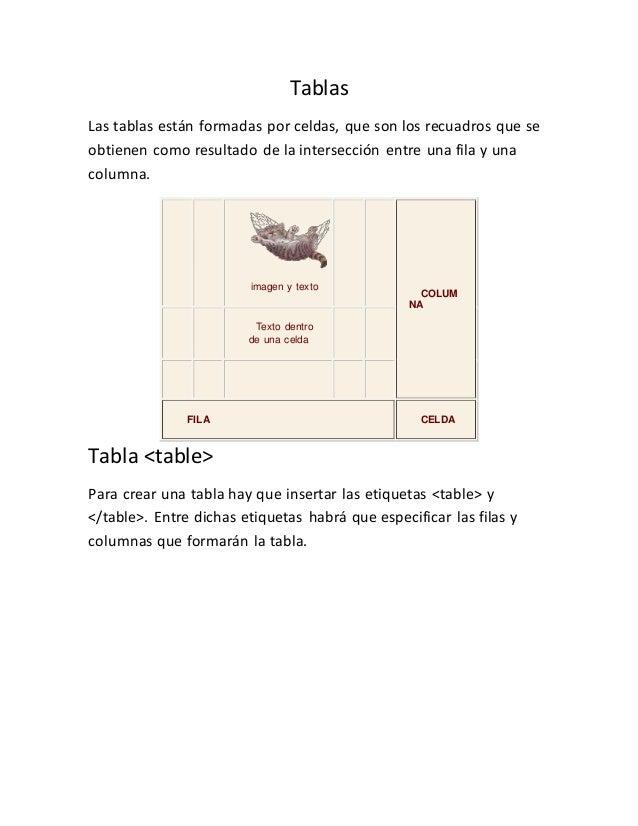 Tablas Las tablas están formadas por celdas, que son los recuadros que se obtienen como resultado de la intersección entre...