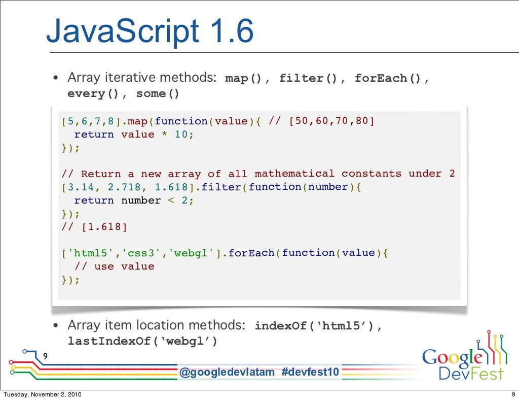 JAVASCRIPT ARRAY MAP FILTER FOREACH - Real World Examples of