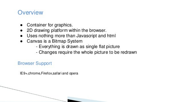 javascript - Browser support of drag and drop file uploads ...