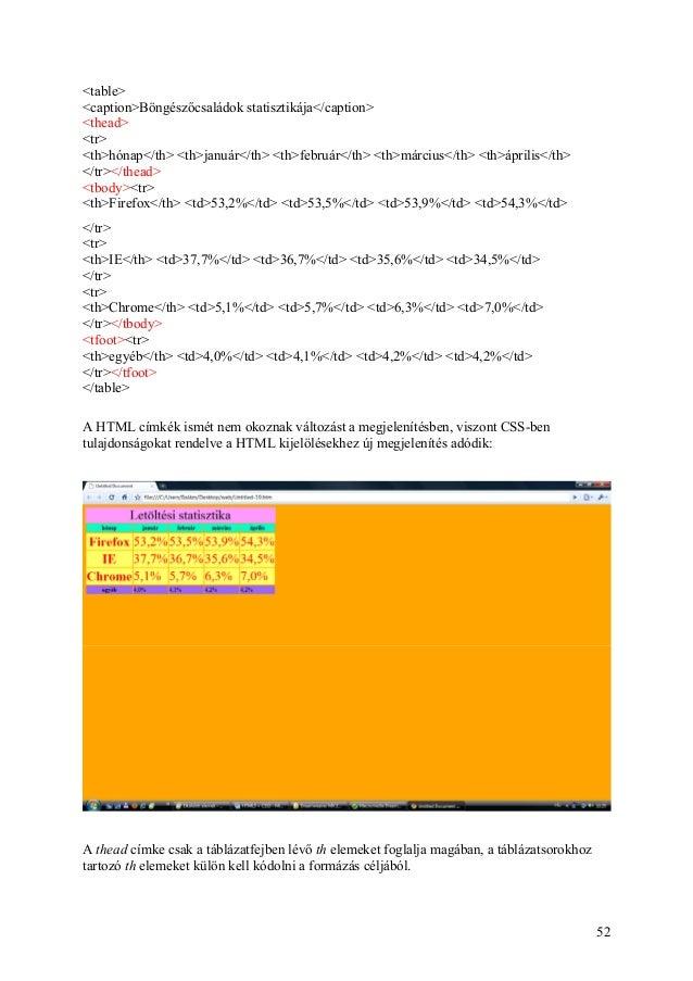 Html5 css3 osszefoglalo v1 for Table th vs thead