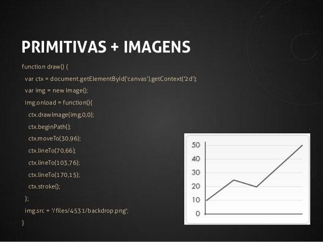 """GRÁFICOS COM SPRITE SHEETS var sprites = new Image(); sprites.src = """"sprites.png"""";  ctx.drawImage( sprites, sx, sy,  iníci..."""