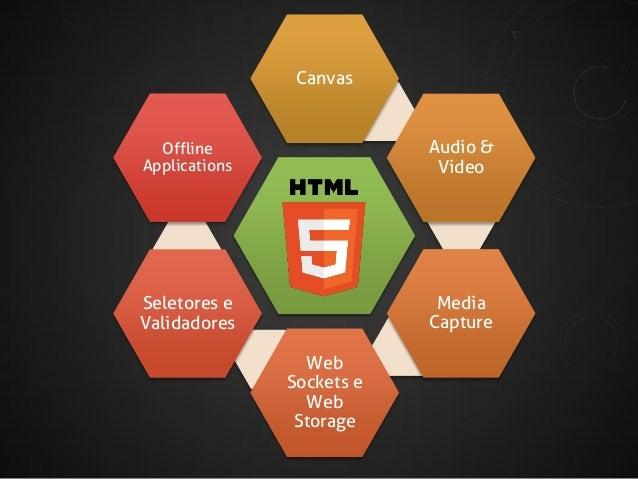 Canvas  Audio & Video  Offline Applications  HTML5  Media Capture  Seletores e Validadores Web Sockets e Web Storage