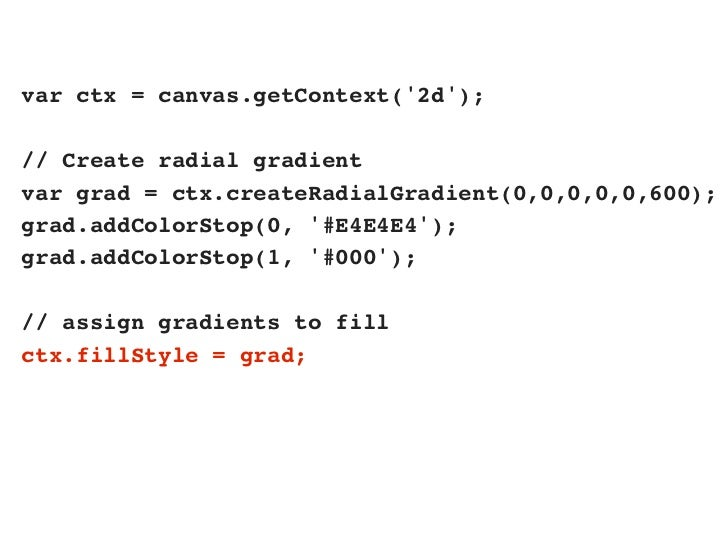 ctx translate(canvas width/2, canvas height/2)