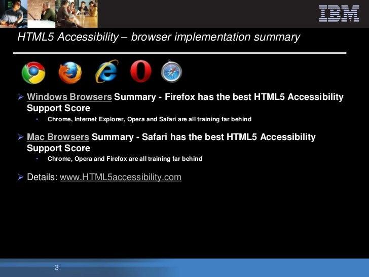HTML5 Accessibility CSUN 2012
