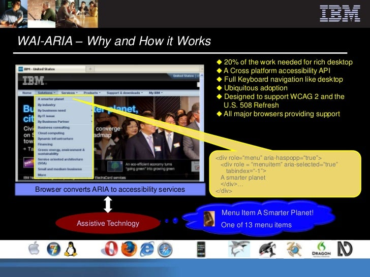 WAI-ARIA – Why and How it Works                                                      20% of the work needed for rich desk...
