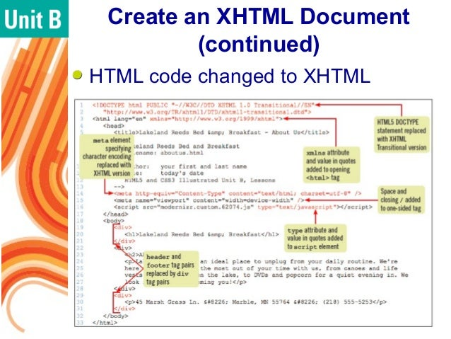The Following Code Snippet Will Show To Enter Text Into Firstname Html Input Element