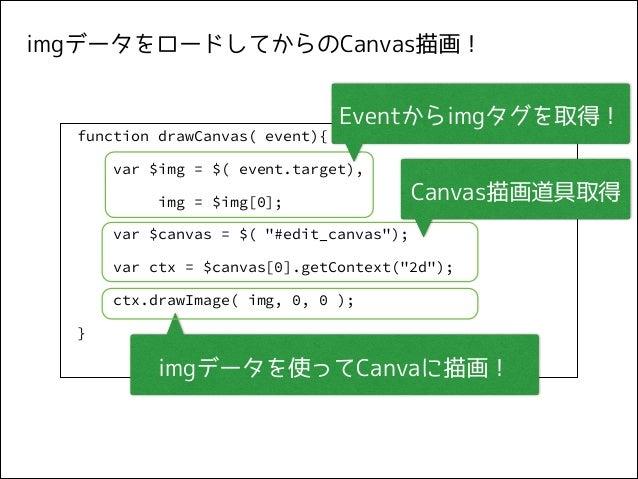 imgデータをロードしてからのCanvas描画!  function drawCanvas( event){  Eventからimgタグを取得!  var $img = $( event.target), img = $img[0];  Can...