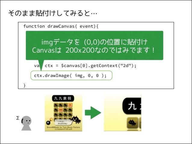 そのまま貼付けしてみると… function drawCanvas( event){ var $img = $( event.target),  imgデータを (0,0)の位置に貼付け img = $img[0]; Canvasは 200x2...