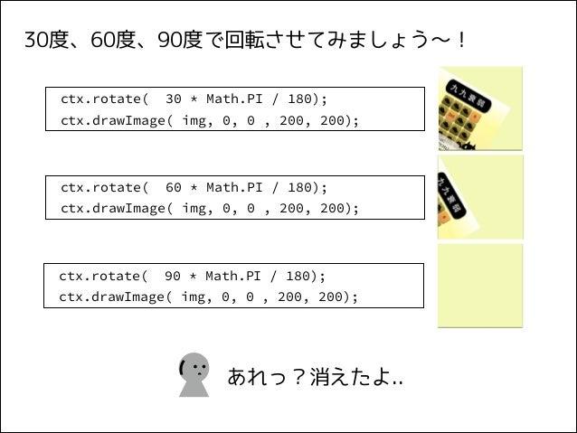 30度、60度、90度で回転させてみましょう〜! ctx.rotate(  30 * Math.PI / 180);  ctx.drawImage( img, 0, 0 , 200, 200);  ctx.rotate(  60 * Math....