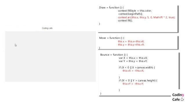 CanvasRenderingContext2D.moveTo() - Web APIs | MDN