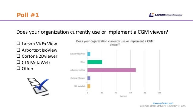 metaweb cgm viewer
