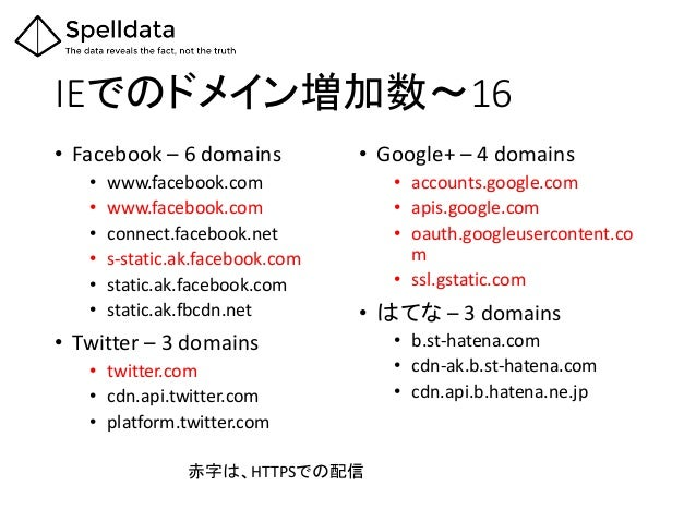 IEでのドメイン増加数~16 • Facebook – 6 domains • www.facebook.com • www.facebook.com • connect.facebook.net • s-static.ak.facebook....