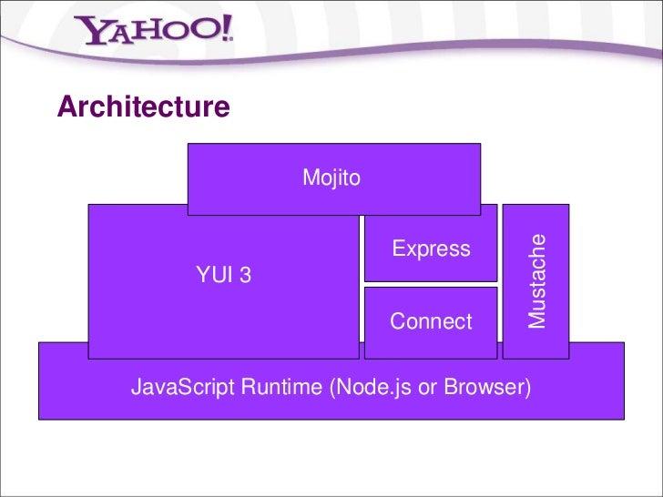 目录结构   application.json   mojits    -   models    -   views    -   controller    -   assets   assets                   ...