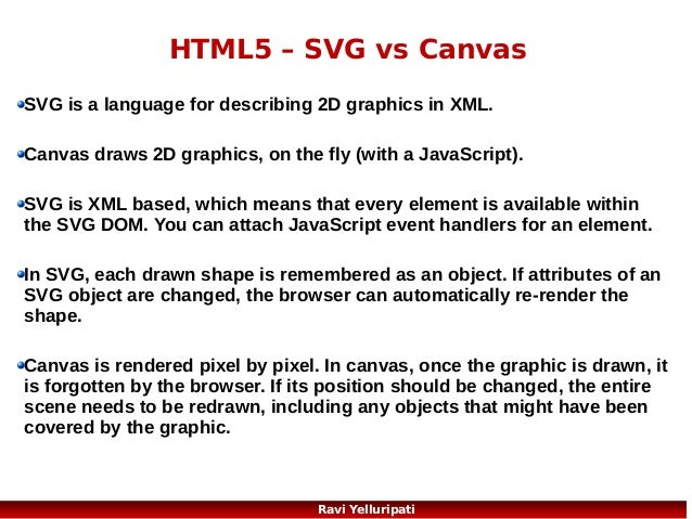 Html5 CSS3 jQuery Basic