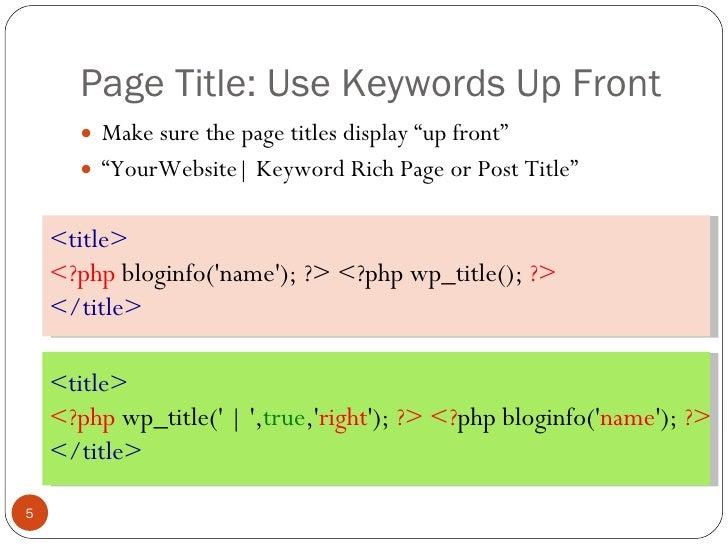 how to add keywords in wordpress