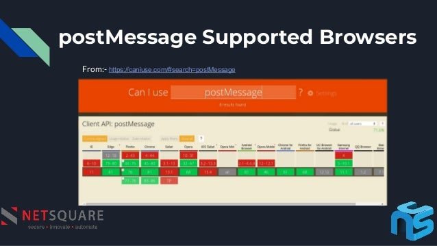 postMessage Supported Browsers From:- https://caniuse.com/#search=postMessage